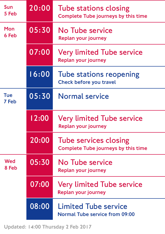 TfL Tube Disruption